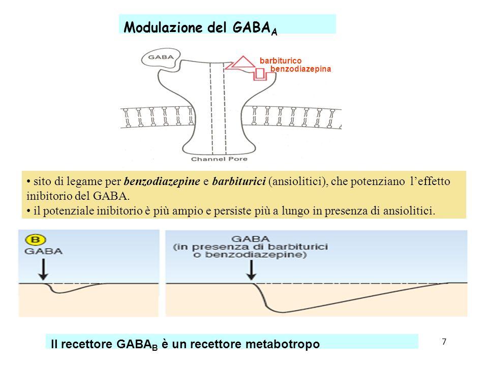 Modulazione del GABAA barbiturico. benzodiazepina.