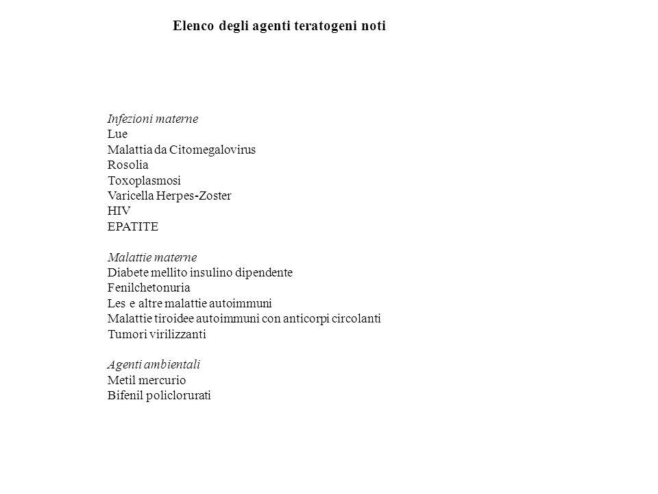 Elenco degli agenti teratogeni noti