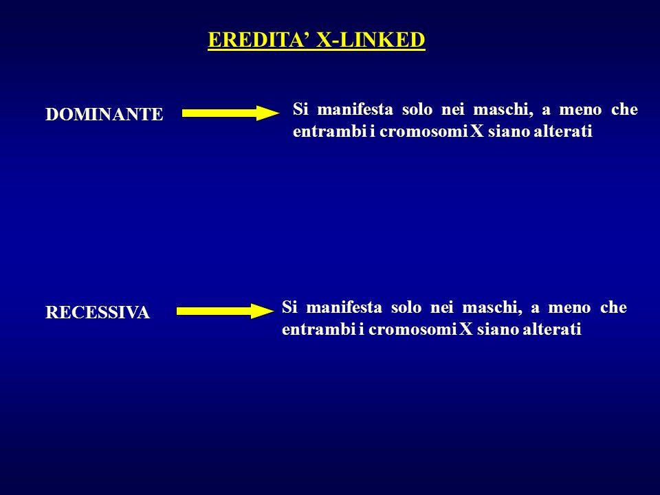 EREDITA' X-LINKED Si manifesta solo nei maschi, a meno che entrambi i cromosomi X siano alterati. DOMINANTE.