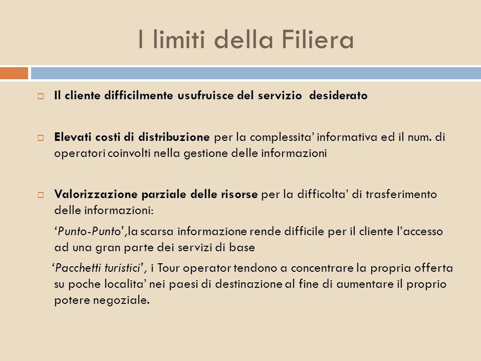 I limiti della FilieraIl cliente difficilmente usufruisce del servizio desiderato.