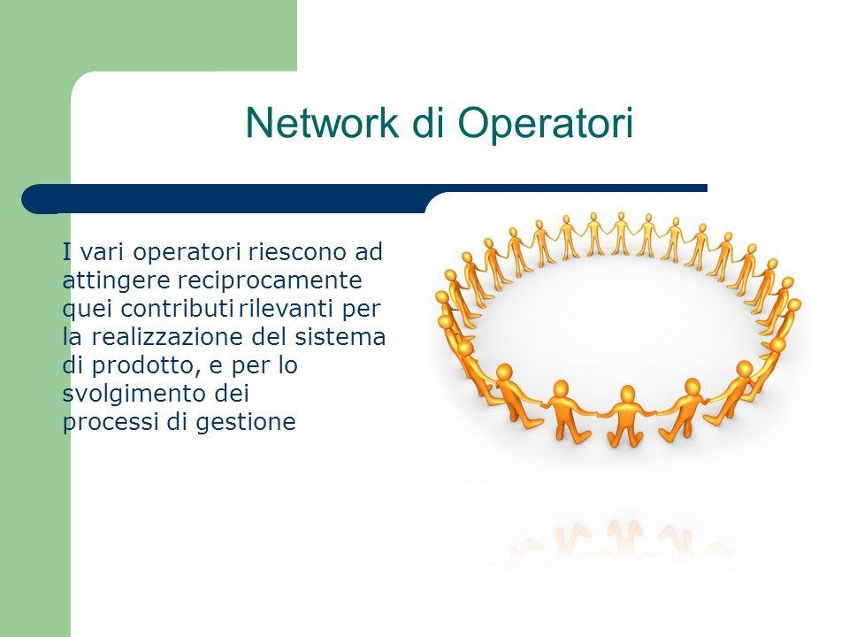 Network di Operatori