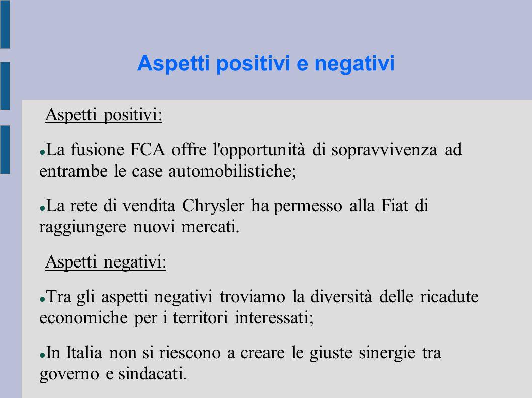 Aspetti positivi e negativi