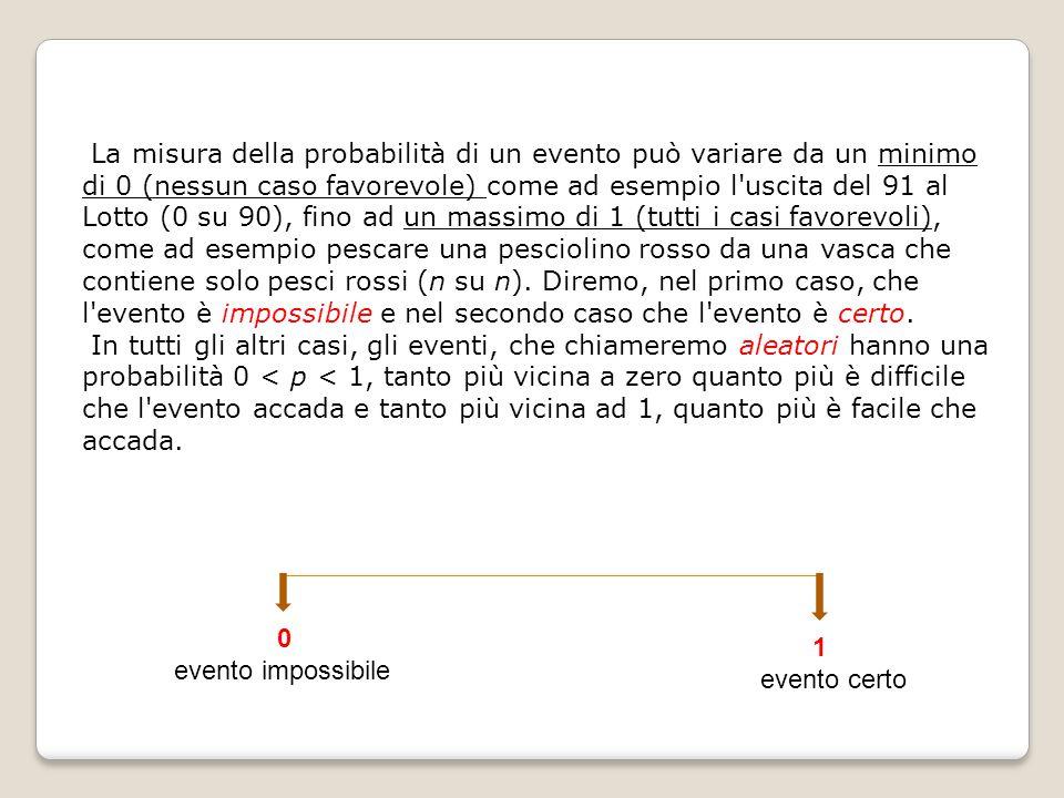 La misura della probabilità di un evento può variare da un minimo di 0 (nessun caso favorevole) come ad esempio l uscita del 91 al Lotto (0 su 90), fino ad un massimo di 1 (tutti i casi favorevoli), come ad esempio pescare una pesciolino rosso da una vasca che contiene solo pesci rossi (n su n). Diremo, nel primo caso, che l evento è impossibile e nel secondo caso che l evento è certo.