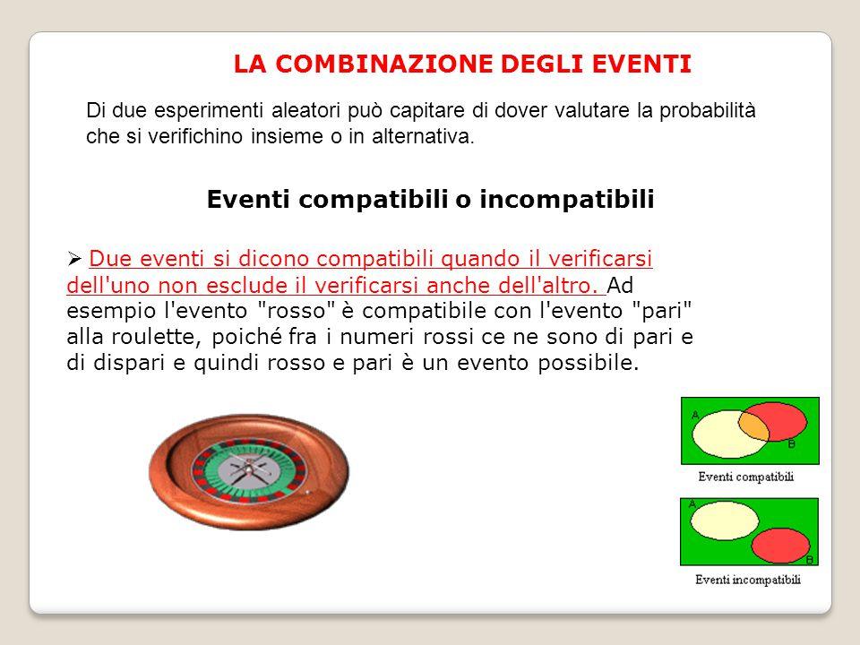LA COMBINAZIONE DEGLI EVENTI Eventi compatibili o incompatibili