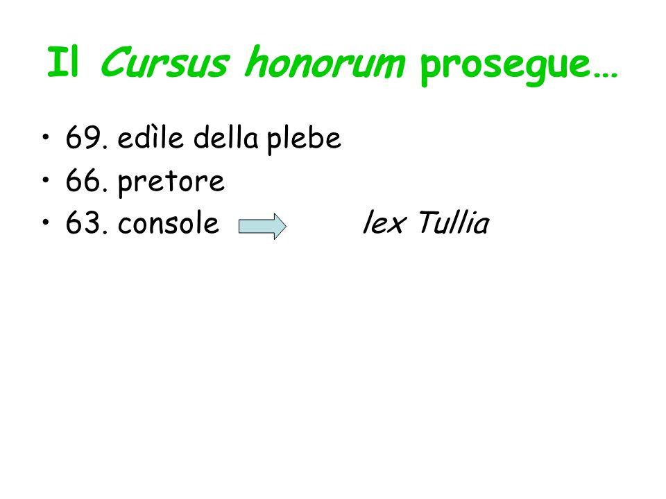 Il Cursus honorum prosegue…