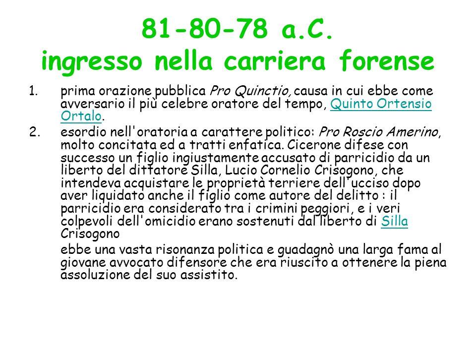 81-80-78 a.C. ingresso nella carriera forense