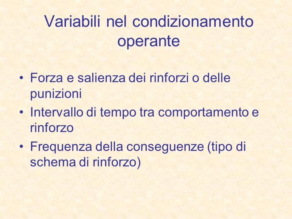 Variabili nel condizionamento operante