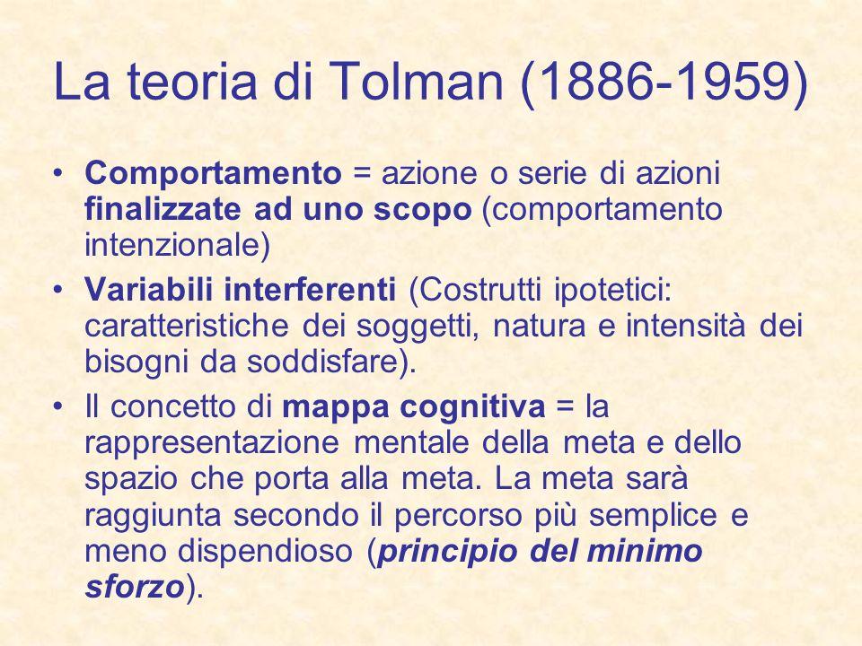 La teoria di Tolman (1886-1959) Comportamento = azione o serie di azioni finalizzate ad uno scopo (comportamento intenzionale)