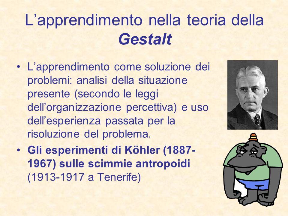L'apprendimento nella teoria della Gestalt