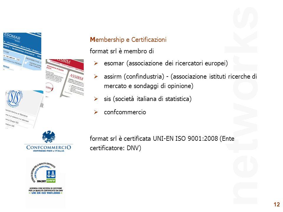 networks Membership e Certificazioni format srl è membro di