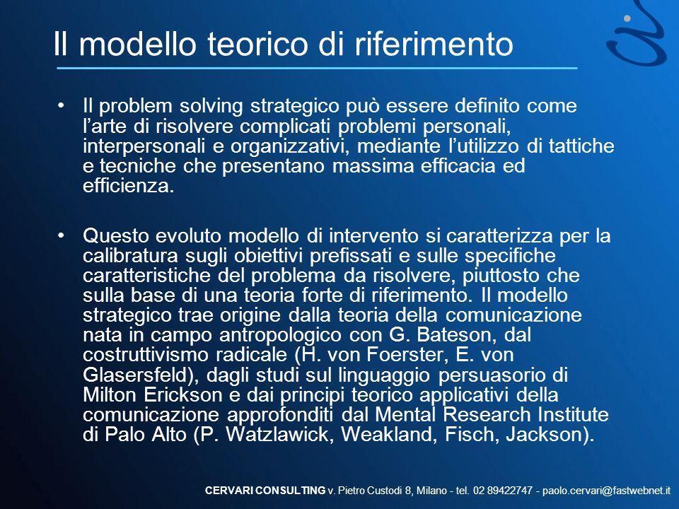 Il modello teorico di riferimento