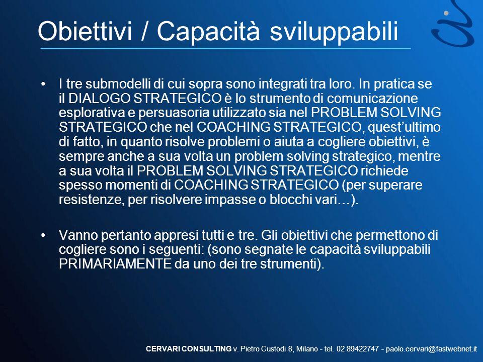 Obiettivi / Capacità sviluppabili