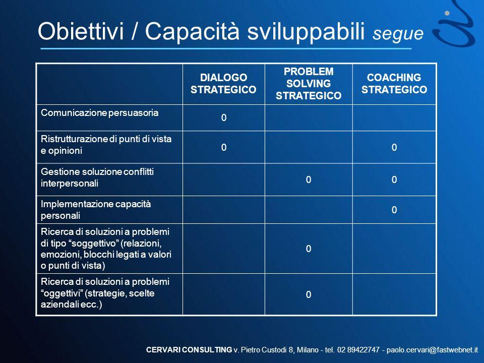 Obiettivi / Capacità sviluppabili segue