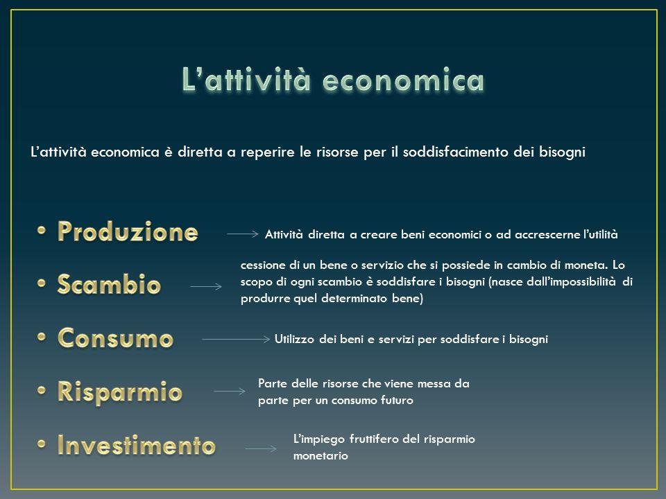 L'attività economica Produzione Scambio Consumo Risparmio Investimento