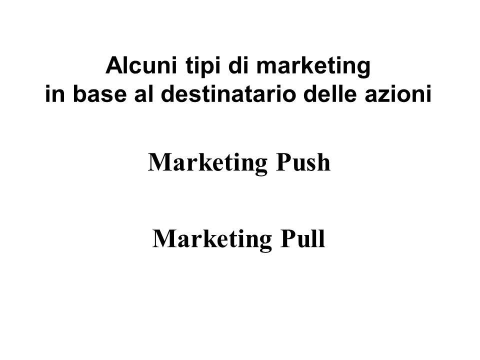 Alcuni tipi di marketing in base al destinatario delle azioni