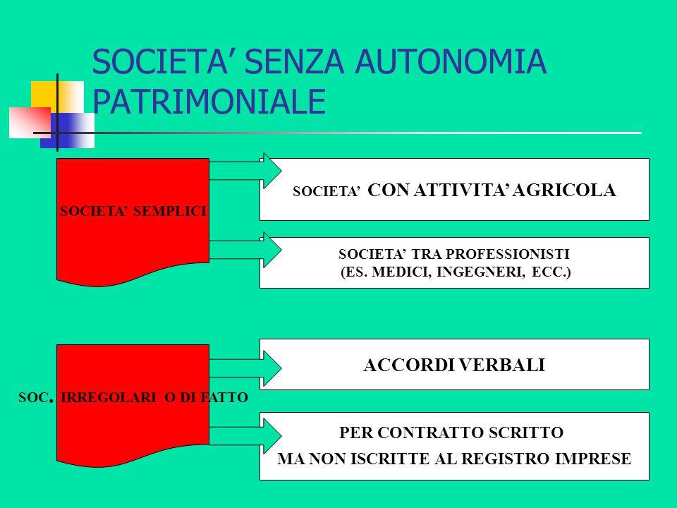SOCIETA' SENZA AUTONOMIA PATRIMONIALE