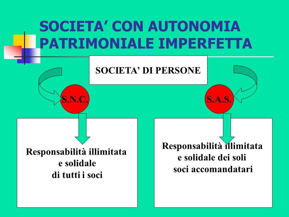 SOCIETA' CON AUTONOMIA PATRIMONIALE IMPERFETTA