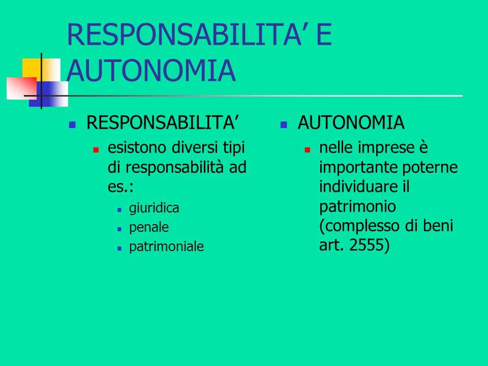 RESPONSABILITA' E AUTONOMIA