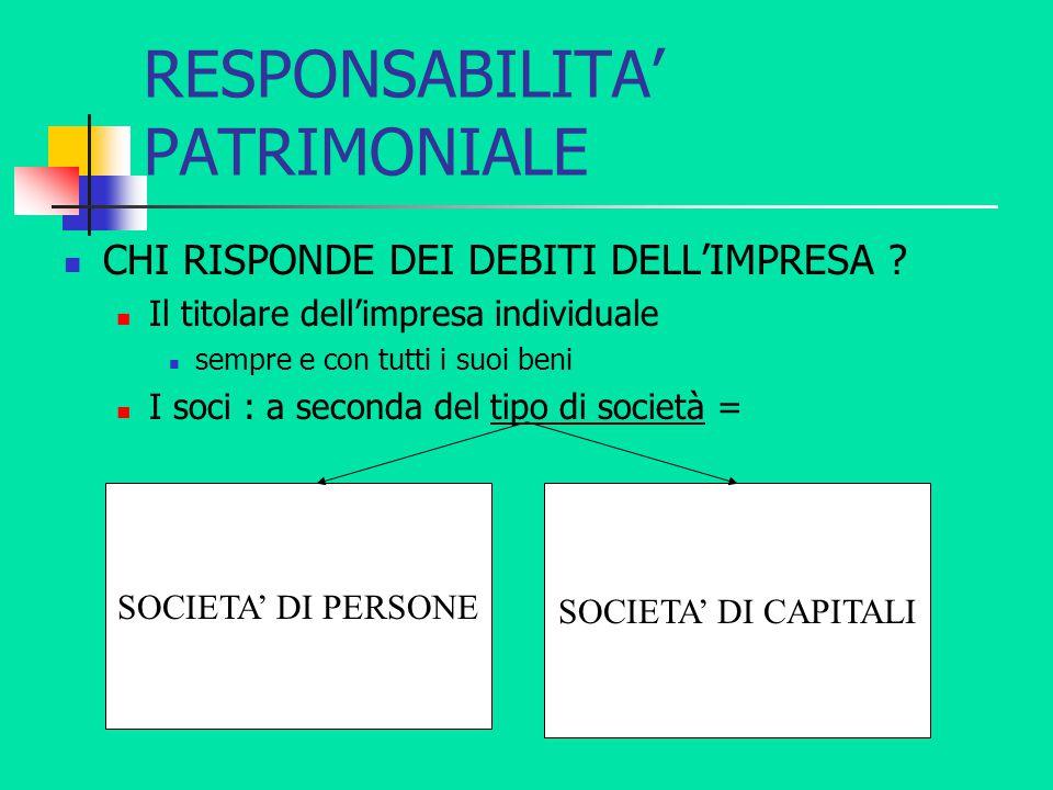 RESPONSABILITA' PATRIMONIALE