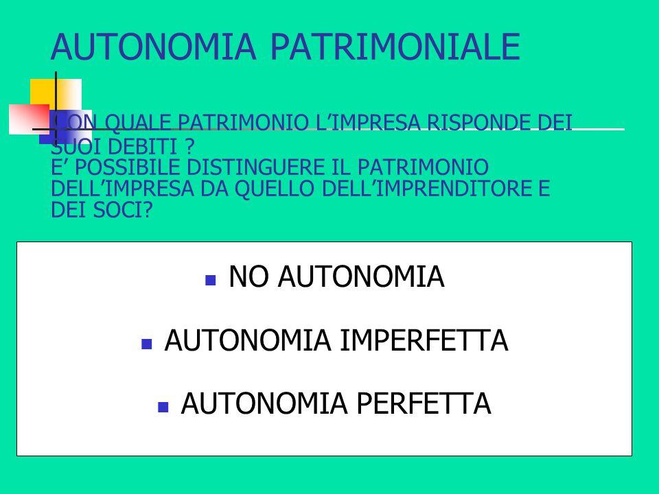 AUTONOMIA PATRIMONIALE cON QUALE PATRIMONIO L'IMPRESA RISPONDE DEI SUOI DEBITI E' POSSIBILE DISTINGUERE IL PATRIMONIO DELL'IMPRESA DA QUELLO DELL'IMPRENDITORE E DEI SOCI