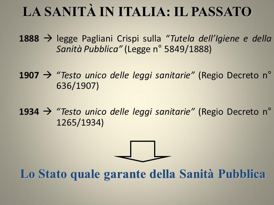 LA SANITÀ IN ITALIA: IL PASSATO