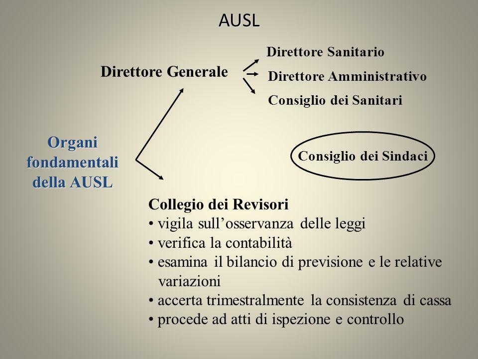 AUSL Organi fondamentali della AUSL Direttore Generale