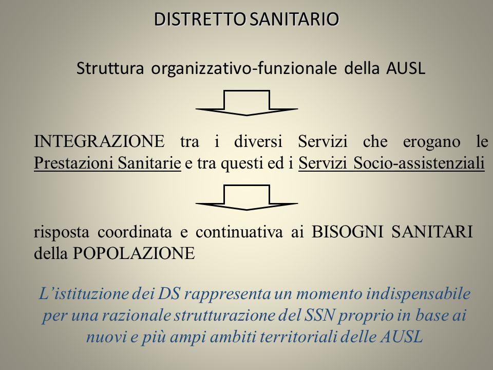Struttura organizzativo-funzionale della AUSL