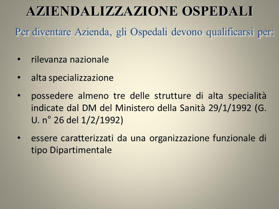AZIENDALIZZAZIONE OSPEDALI