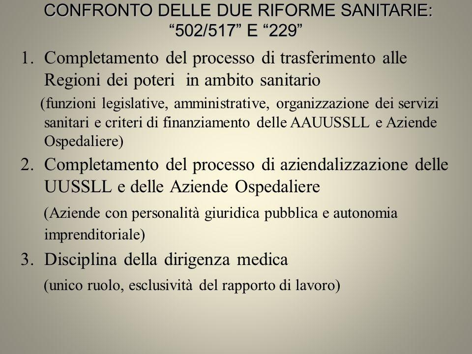 CONFRONTO DELLE DUE RIFORME SANITARIE: 502/517 E 229