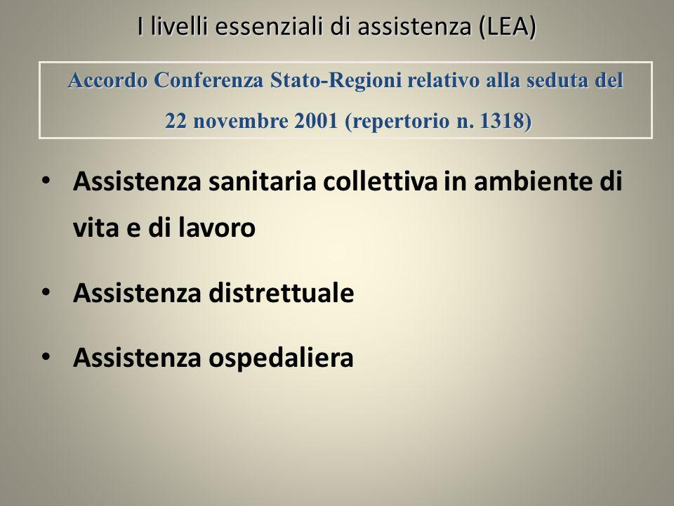 I livelli essenziali di assistenza (LEA)