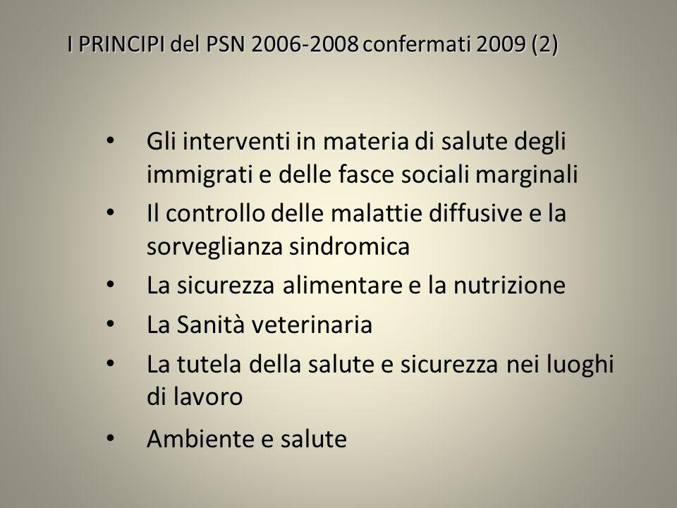 I PRINCIPI del PSN 2006-2008 confermati 2009 (2)
