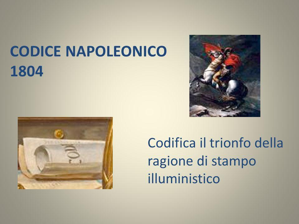 CODICE NAPOLEONICO 1804 Codifica il trionfo della ragione di stampo illuministico