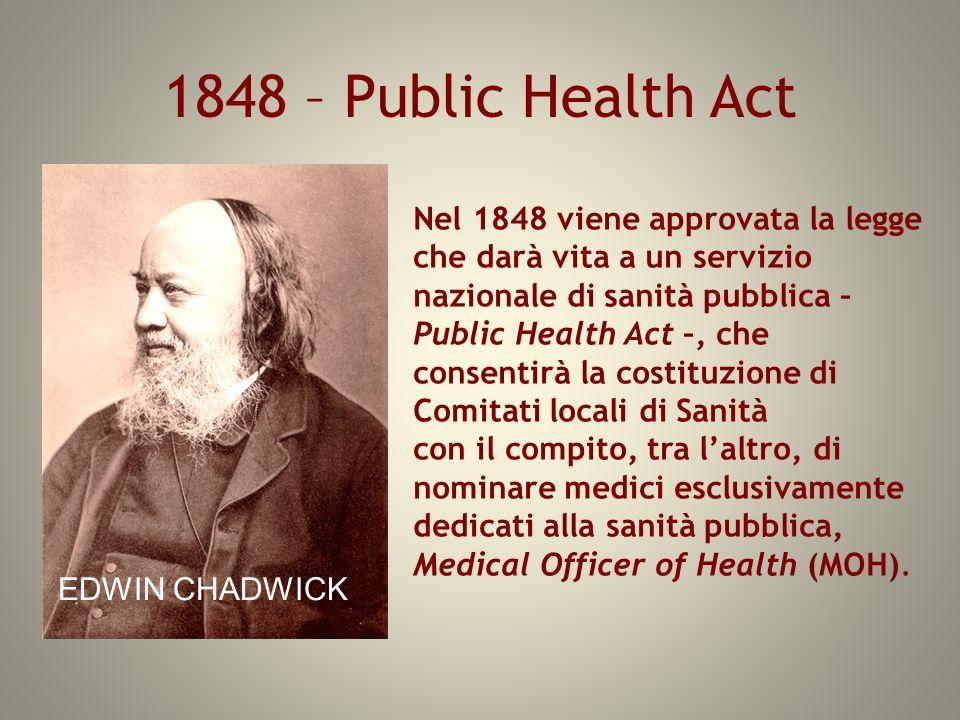 1848 – Public Health Act