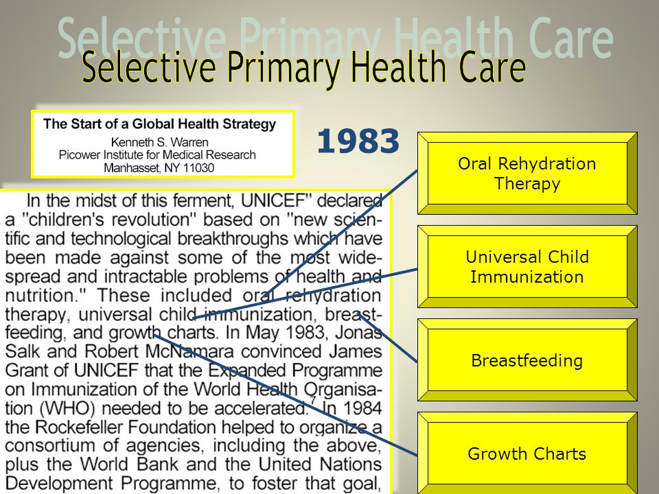 Selective Primary Health Care