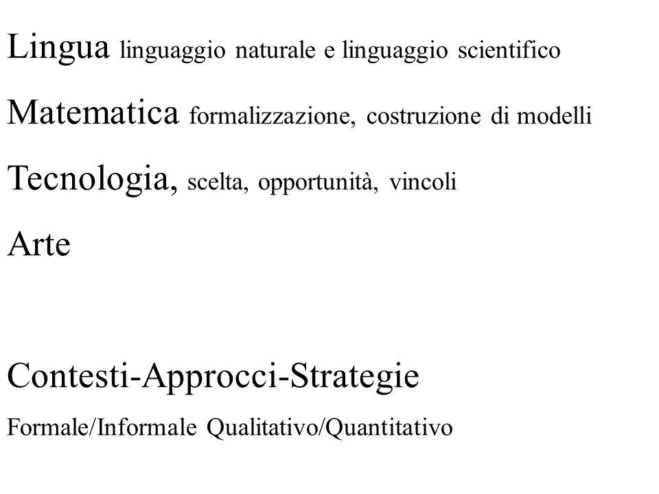 Lingua linguaggio naturale e linguaggio scientifico