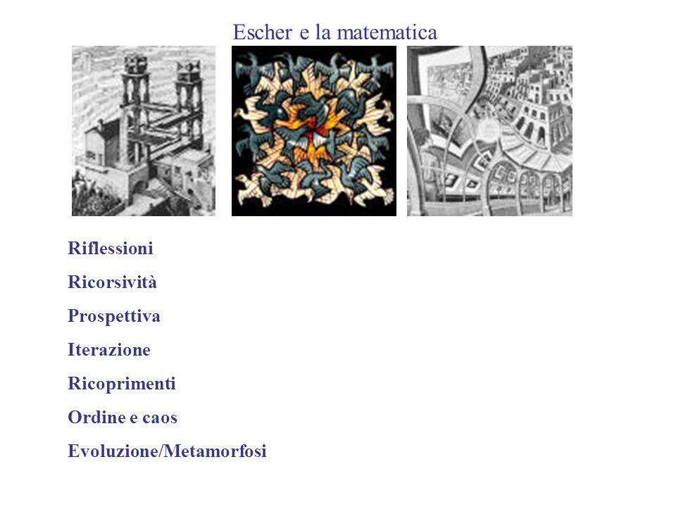 Escher e la matematica Riflessioni Ricorsività Prospettiva Iterazione