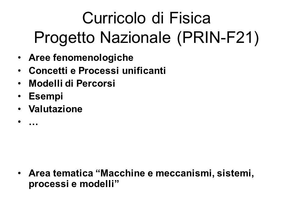 Curricolo di Fisica Progetto Nazionale (PRIN-F21)