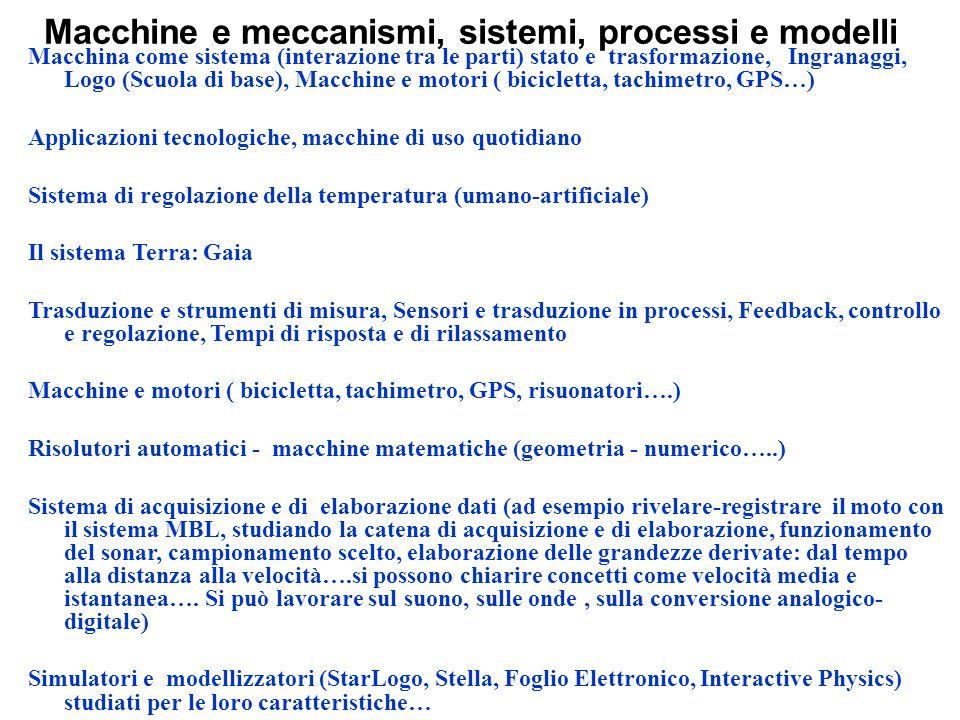 Macchine e meccanismi, sistemi, processi e modelli