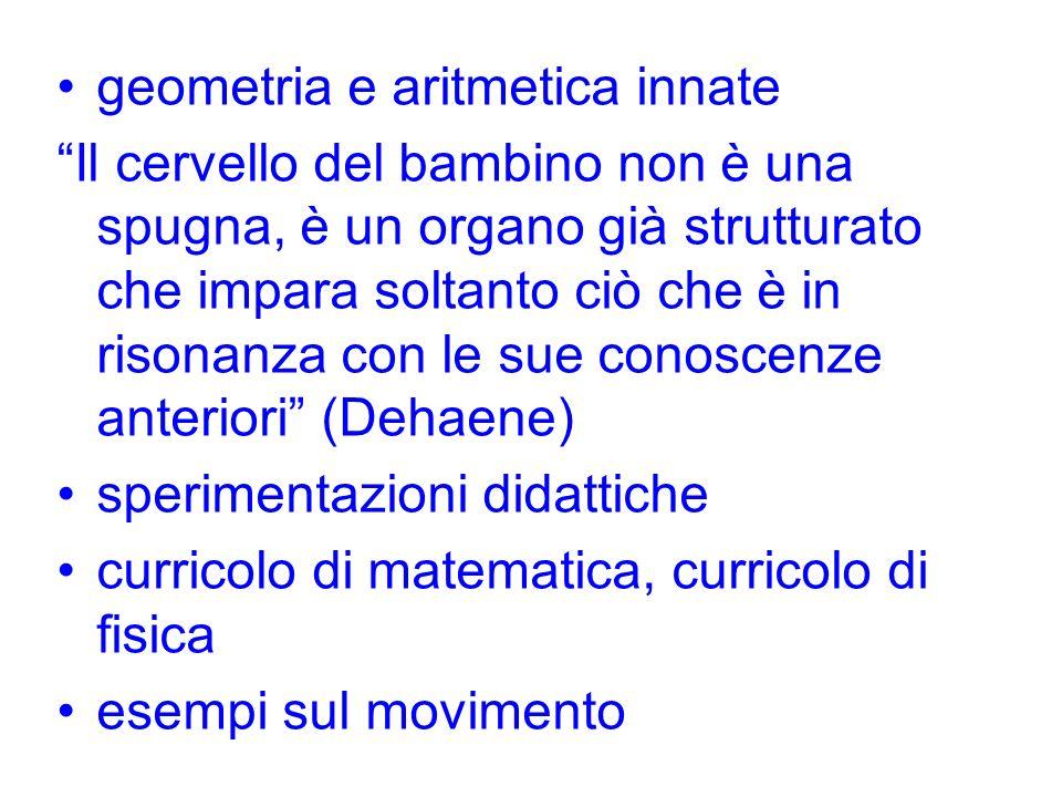 geometria e aritmetica innate
