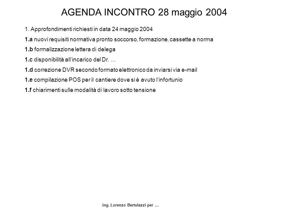 AGENDA INCONTRO 28 maggio 2004