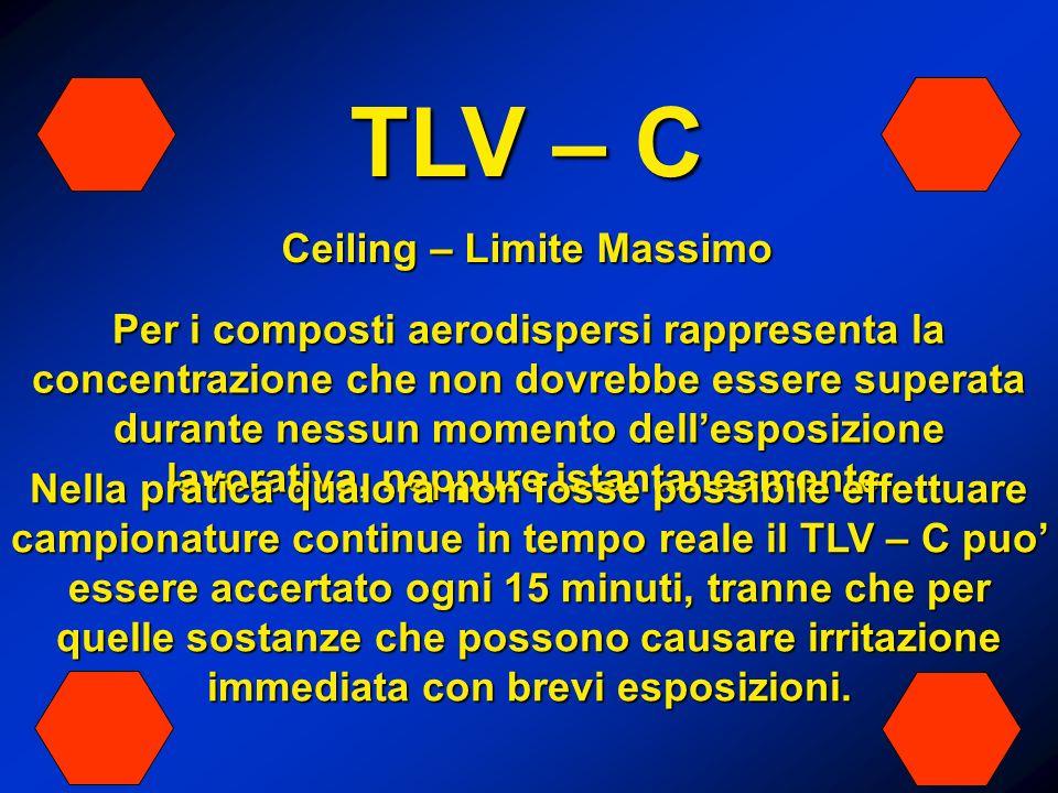 Ceiling – Limite Massimo
