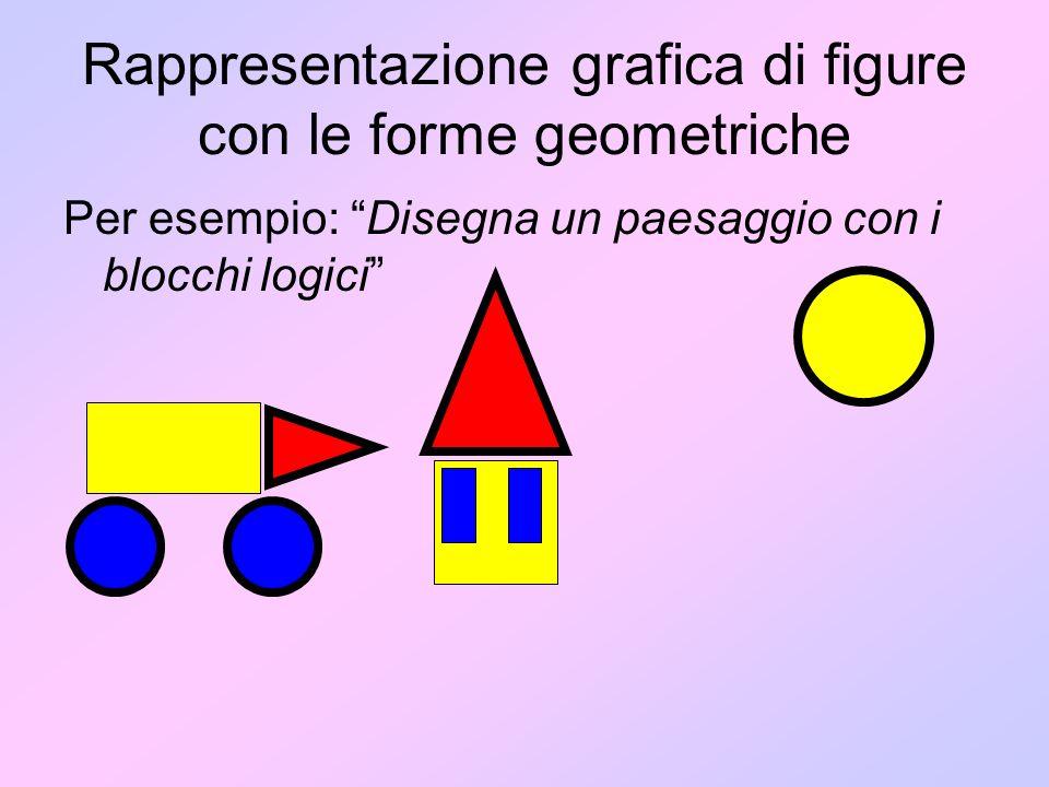 Rappresentazione grafica di figure con le forme geometriche