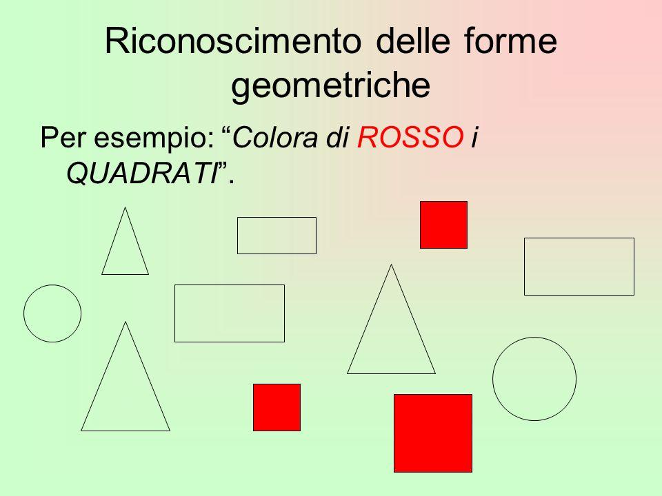 Riconoscimento delle forme geometriche