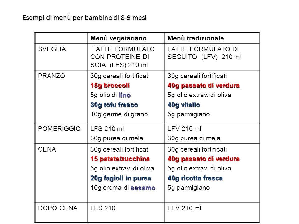 Esempi di menù per bambino di 8-9 mesi