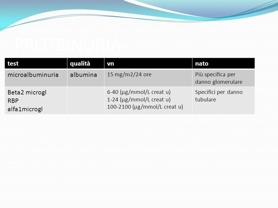 PROTEINURIA test qualità vn nato microalbuminuria albumina