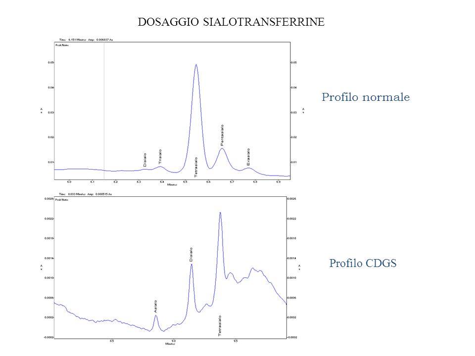 DOSAGGIO SIALOTRANSFERRINE