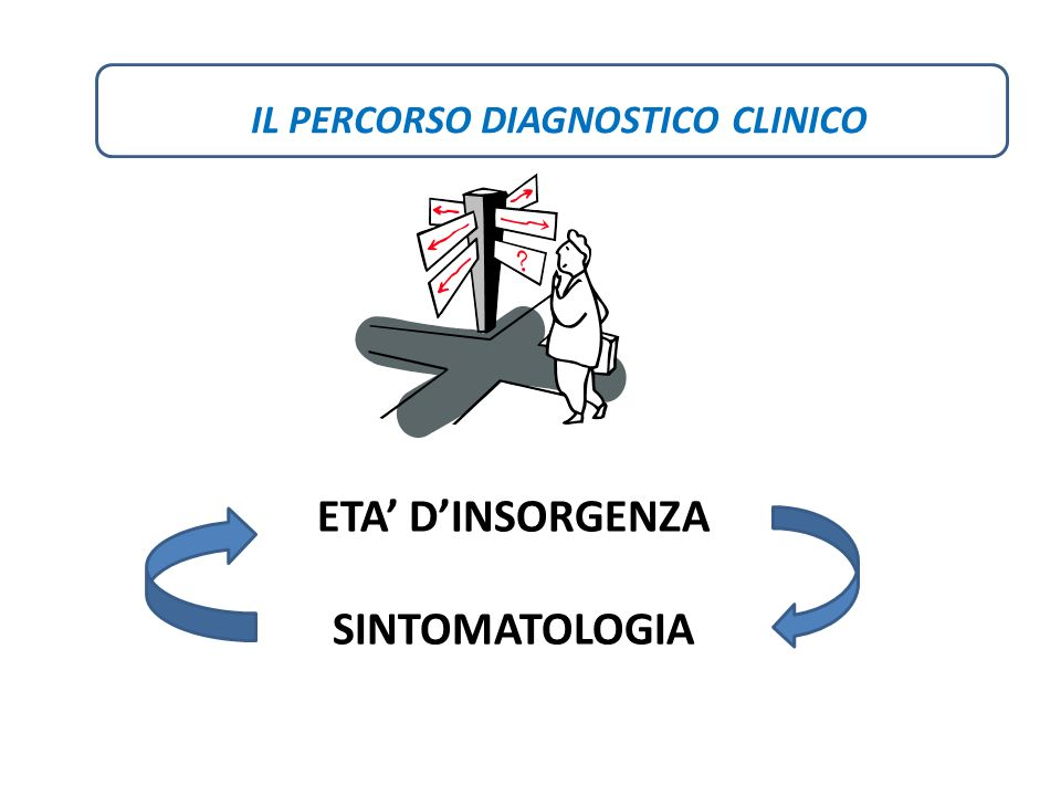 IL PERCORSO DIAGNOSTICO CLINICO