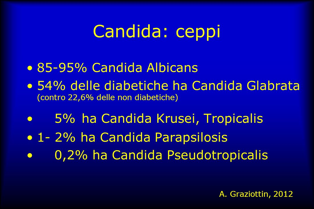 Candida: ceppi 85-95% Candida Albicans
