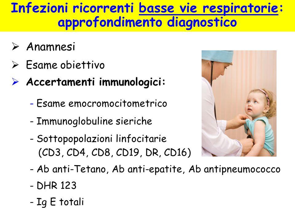 Infezioni ricorrenti basse vie respiratorie: approfondimento diagnostico