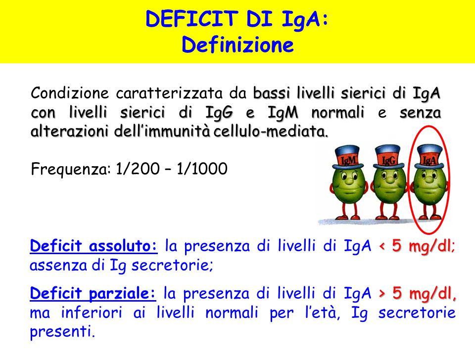 DEFICIT DI IgA: Definizione